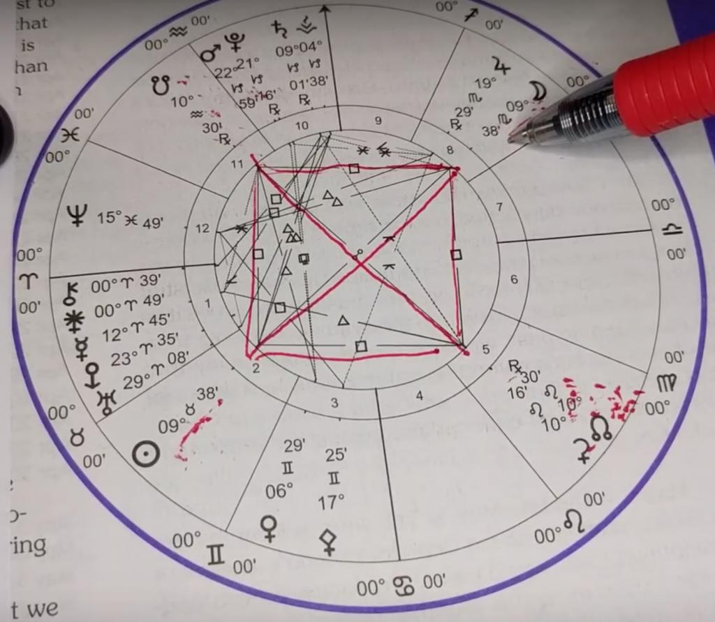 Astrologisk horoskop for slutten av april 2018
