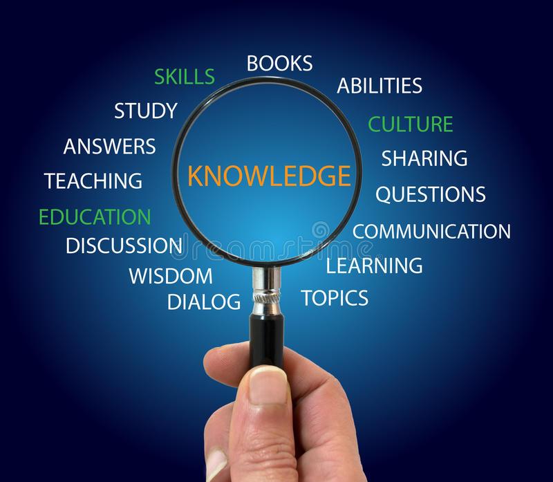 Vi mennesker har en instinktiv, naturgitt impuls etter å søke kunnskap.